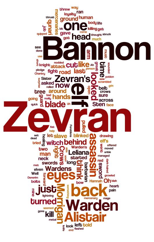 B&Z-WordCloud
