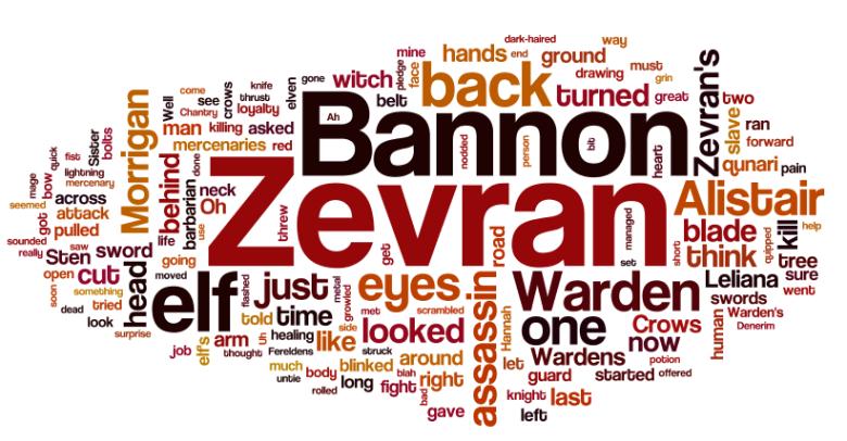 Z&B-WordCloud